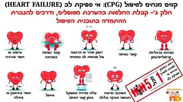 תמונה 4 - אי ספיקת לב בגיל השלישי